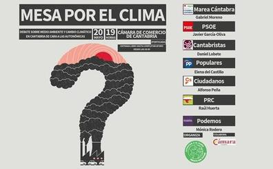 Cartel de presentación del debate./Fridays for Future Cantabria